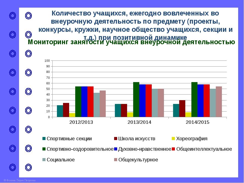 Участие в учебно-исследовательских конференциях 2010/2011 учебный год 2011/20...