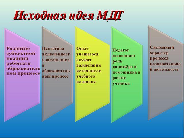 Исходная идея МДТ Целостная включённость школьника в образовательный процесс...