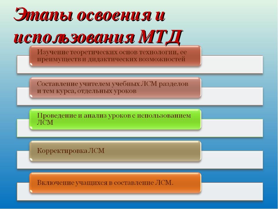 Этапы освоения и использования МТД