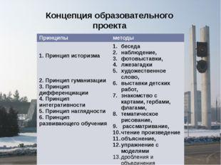Концепция образовательного проекта Принципы методы 1. Принцип историзма 2. Пр