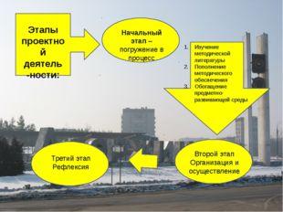 Начальный этап – погружение в процесс Третий этап Рефлексия Изучение методич