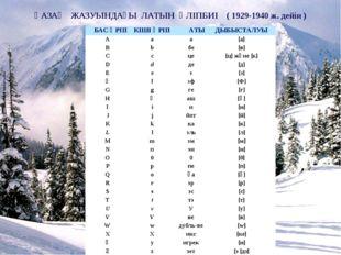 Қазақ, орыс тілі дәптерін жүргізу тәртібі. Порядок ведения тетрадей по казахс