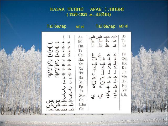 КАЗАК ТІЛІНІҢ АРАБ ӘЛІПБИІ ( 1920-1929 ж . ДЕЙІН)  Таңбалар Таңбалар мәні...