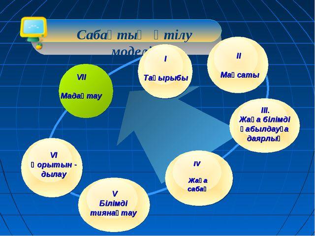 Сабақтың өтілу моделі VIІ Мадақтау