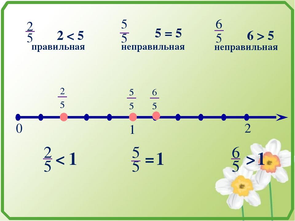 < 1 1 1 = > 2 < 5 6 > 5 5 = 5 правильная неправильная неправильная 1 2 5 2 5