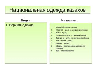 Национальная одежда казахов Виды 1. Верхняя одежда Названия Жадағай шапан – п