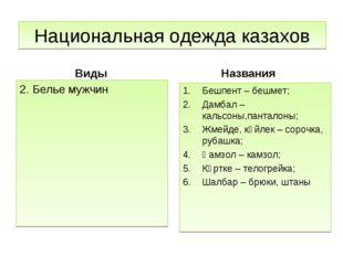 Национальная одежда казахов Виды 2. Белье мужчин Названия Бешпент – бешмет; Д