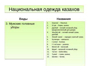 Национальная одежда казахов Виды 3. Мужские головные уборы Названия Башлық –
