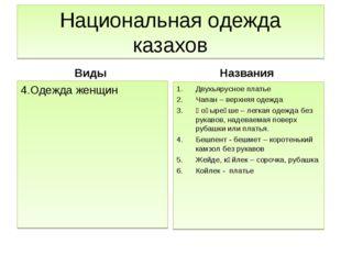 Национальная одежда казахов Виды 4.Одежда женщин Названия Двухьярусное платье