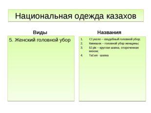 Национальная одежда казахов Виды 5. Женский головной убор Названия Сәукеле –