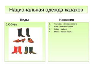 Национальная одежда казахов Виды 6.Обувь Названия Саптама – мужские сапоги; Е