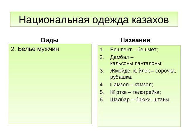 Национальная одежда казахов Виды 2. Белье мужчин Названия Бешпент – бешмет; Д...