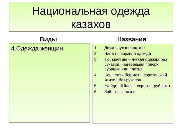 Национальная одежда казахов Виды 4.Одежда женщин Названия Двухьярусное платье...