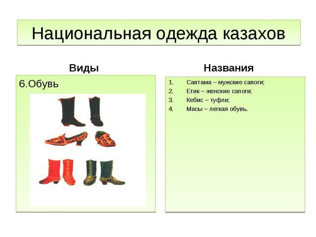 Национальная одежда казахов Виды 6.Обувь Названия Саптама – мужские сапоги; Е...