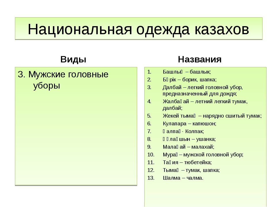 Национальная одежда казахов Виды 3. Мужские головные уборы Названия Башлық –...