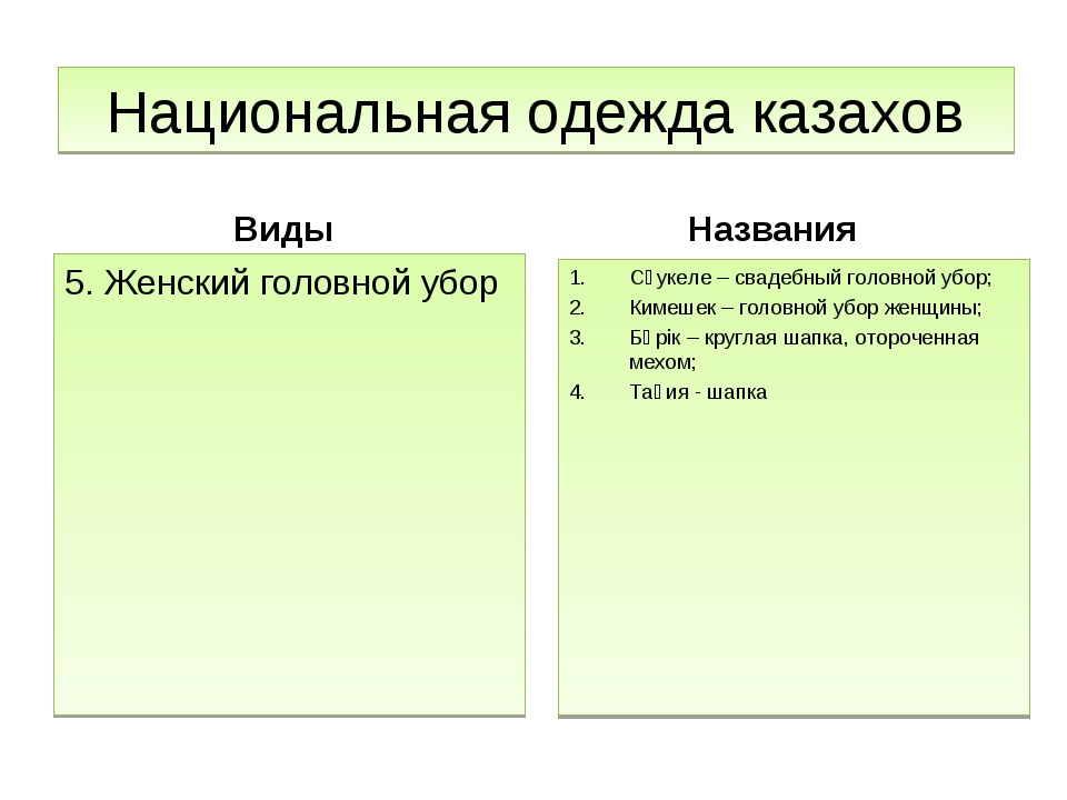 Национальная одежда казахов Виды 5. Женский головной убор Названия Сәукеле –...