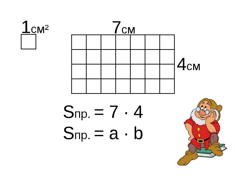 Sпр. = 7 ∙ 4 Sпр. = a ∙ b 4см 7см