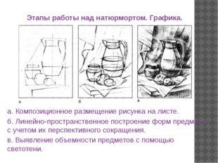 Этапы работы над натюрмортом. Графика. а. Композиционное размещение рисунка н