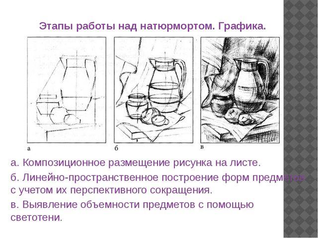 Этапы работы над натюрмортом. Графика. а. Композиционное размещение рисунка н...