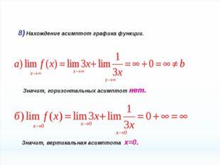 8) Нахождение асимптот графика функции. Значит, горизонтальных асимптот нет.