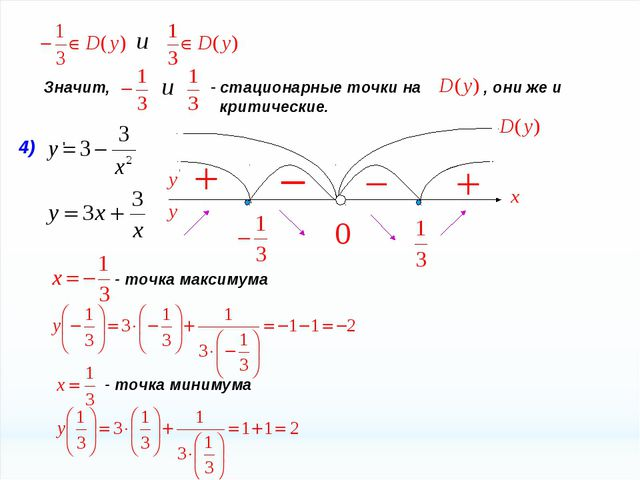 ' стационарные точки на , они же и критические. 4) Значит, - точка максимума...
