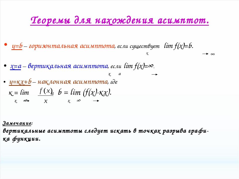 Теоремы для нахождения асимптот. y=b – горизонтальная асимптота, если существ...