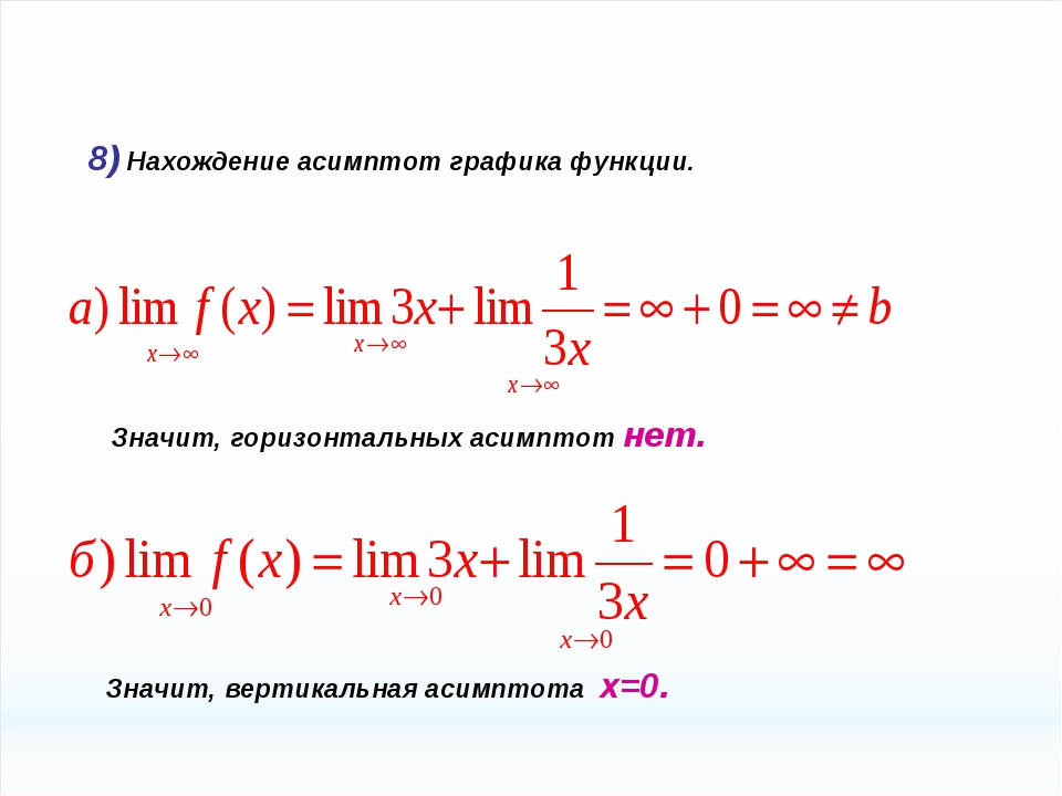 8) Нахождение асимптот графика функции. Значит, горизонтальных асимптот нет....