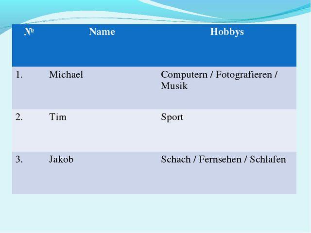 №NameHobbys 1.MichaelComputern / Fotografieren / Musik 2.TimSport 3.Ja...