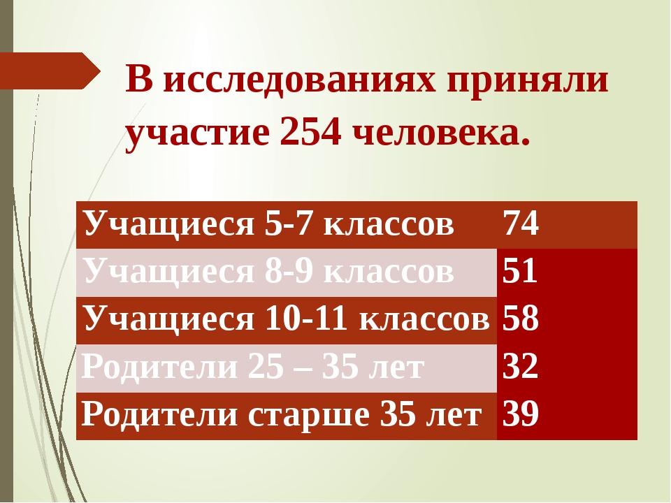 В исследованиях приняли участие 254 человека. Учащиеся 5-7 классов 74 Учащиес...