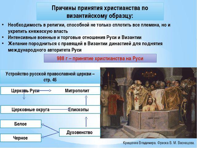 Крещение Владимира. ФрескаВ. М. Васнецова. Причины принятия христианства по...