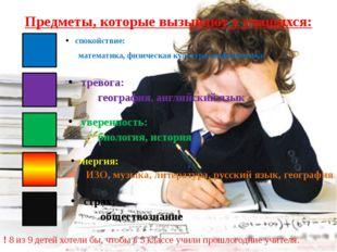 Предметы, которые вызывают у учащихся: спокойствие: математика, физическая к