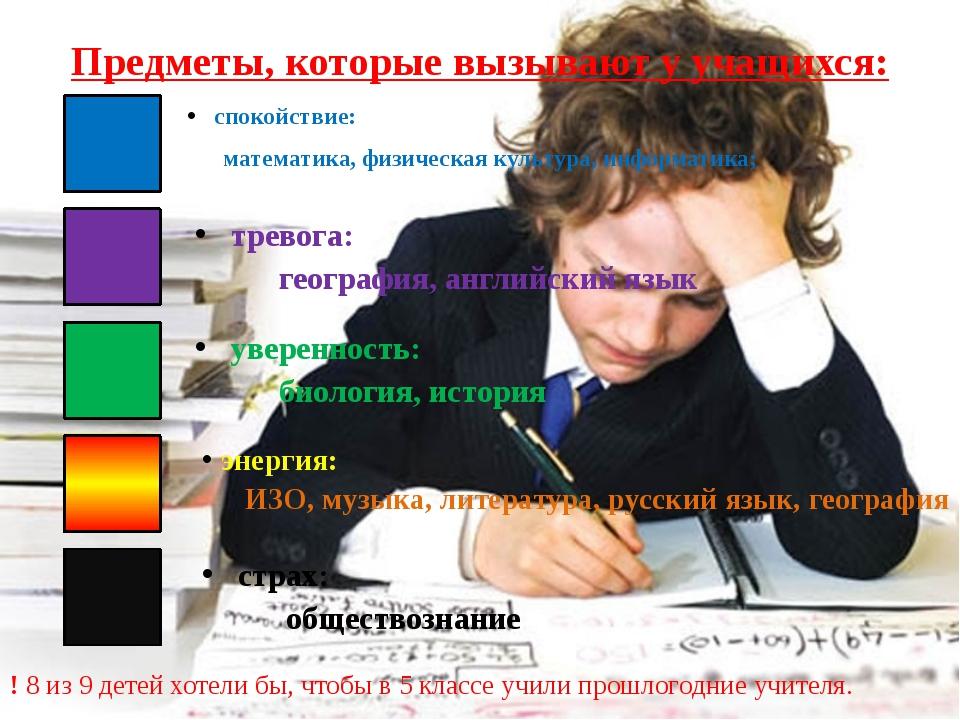 Предметы, которые вызывают у учащихся: спокойствие: математика, физическая к...