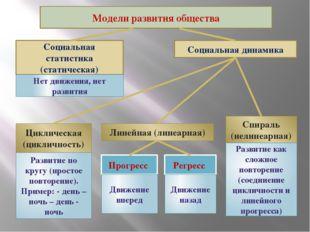 Модели развития общества Социальная статистика (статическая) Социальная дина