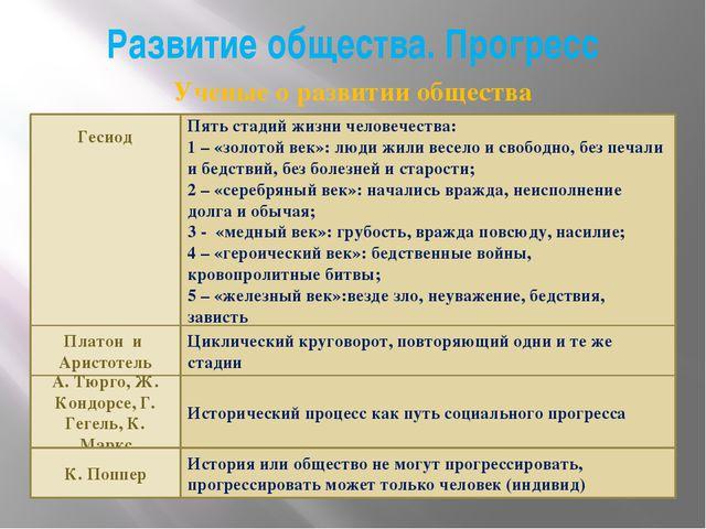 Развитие общества. Прогресс Ученые о развитии общества Гесиод Пять стадий жиз...