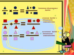 Умножение обыкновенных дробей сложение дробей с одинаковыми знаменателями вы