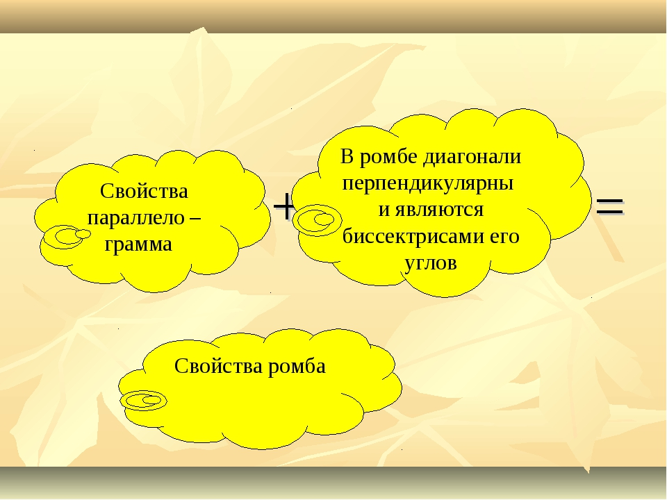 + = Свойства ромба В ромбе диагонали перпендикулярны и являются биссектрисам...