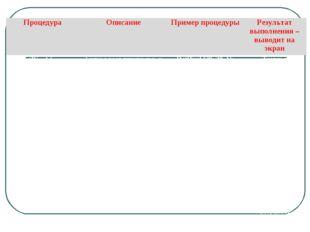 ПроцедураОписаниеПример процедурыРезультат выполнения – выводит на экран P