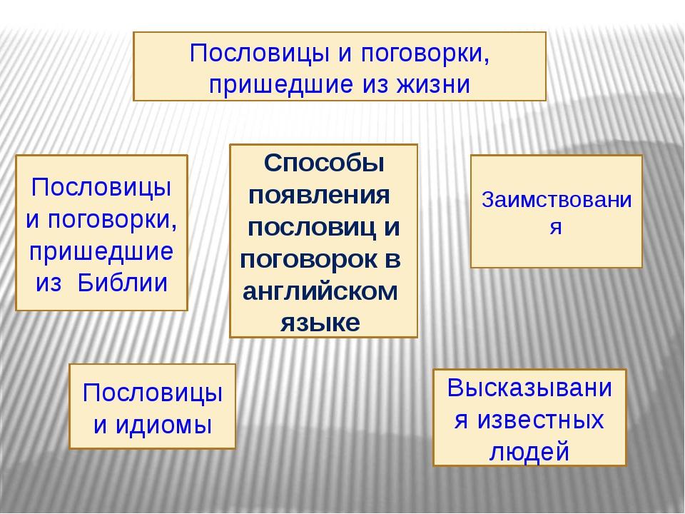 Способы появления пословиц и поговорок в английском языке Пословицы и поговор...