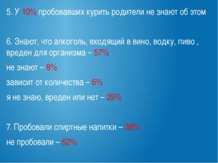 5. У 10% пробовавших курить родители не знают об этом 6. Знают, что алкоголь