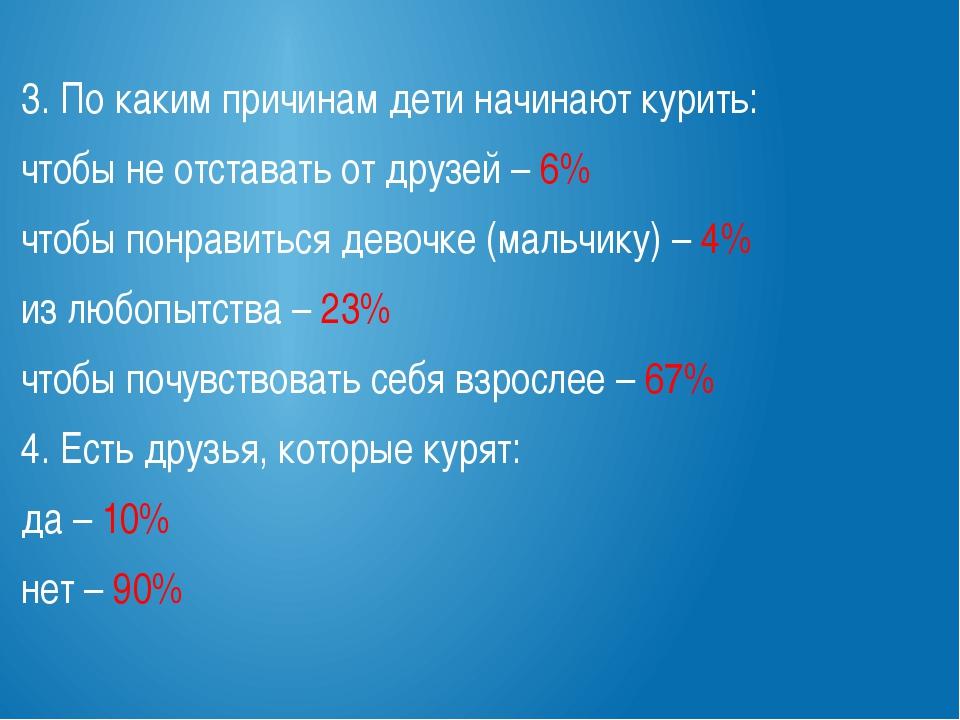 3. По каким причинам дети начинают курить: чтобы не отставать от друзей – 6%...