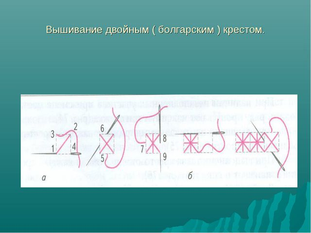 Вышивание двойным ( болгарским ) крестом.