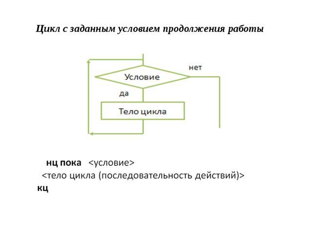 Цикл с заданным условием продолжения работы