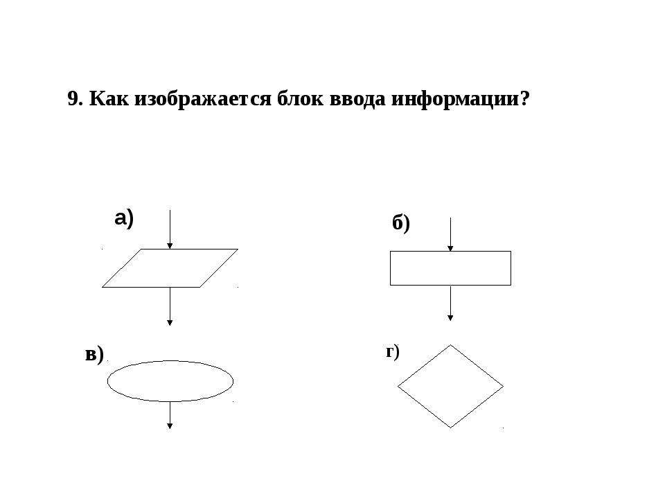 9. Как изображается блок ввода информации? г) а) б) в)