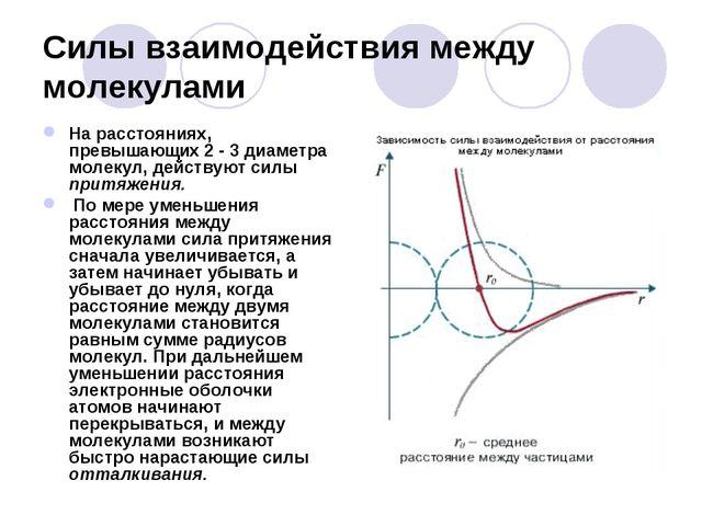Силы взаимодействия между молекулами На расстояниях, превышающих 2 - 3 диамет...