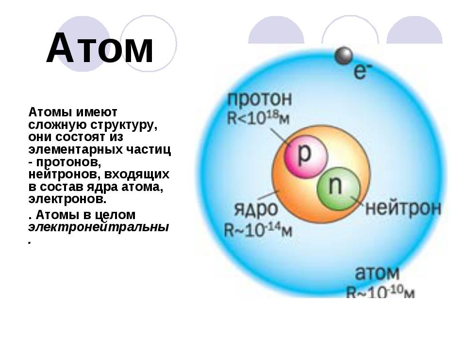 Атом Атомы имеют сложную структуру, они состоят из элементарных частиц - прот...