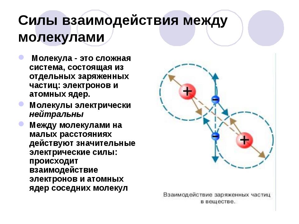 Силы взаимодействия между молекулами Молекула - это сложная система, состояща...