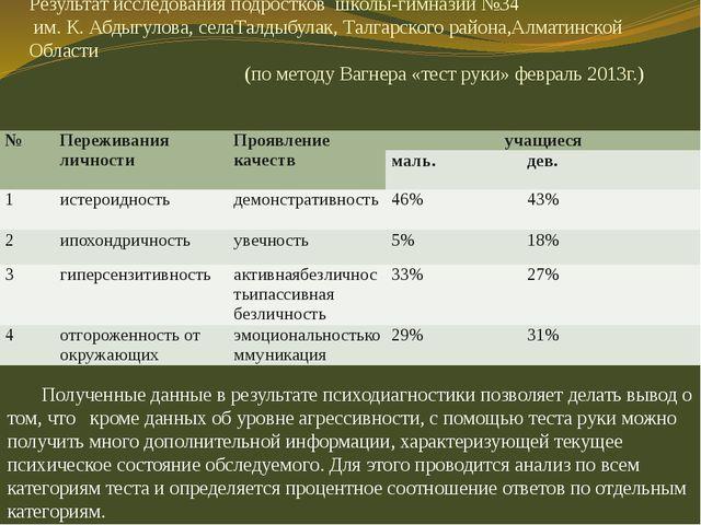 Результат исследования подростков школы-гимназии №34 им. К. Абдыгулова, селаТ...