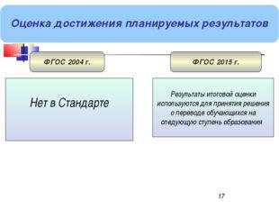 * Оценка достижения планируемых результатов ФГОС 2004 г. ФГОС 2015 г. Нет в С
