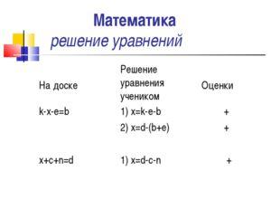 Математика решение уравнений На доскеРешение уравнения учеником Оценки k-x