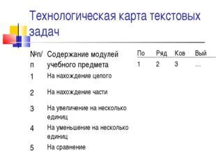 Технологическая карта текстовых задач №п/пСодержание модулей учебного предме